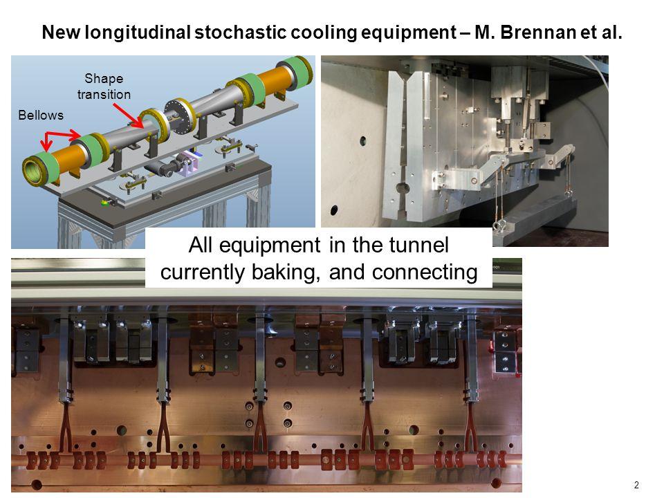 New longitudinal stochastic cooling equipment – M.