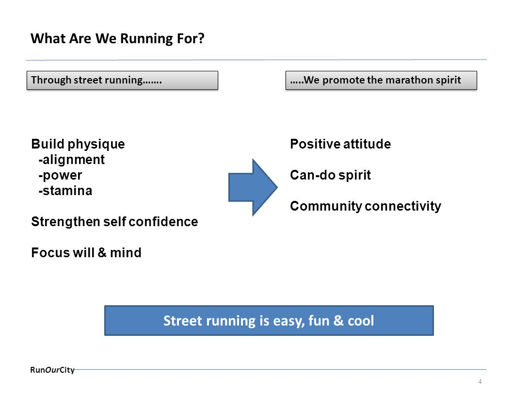 RunOurCity What Are We Running For. Through street running…….