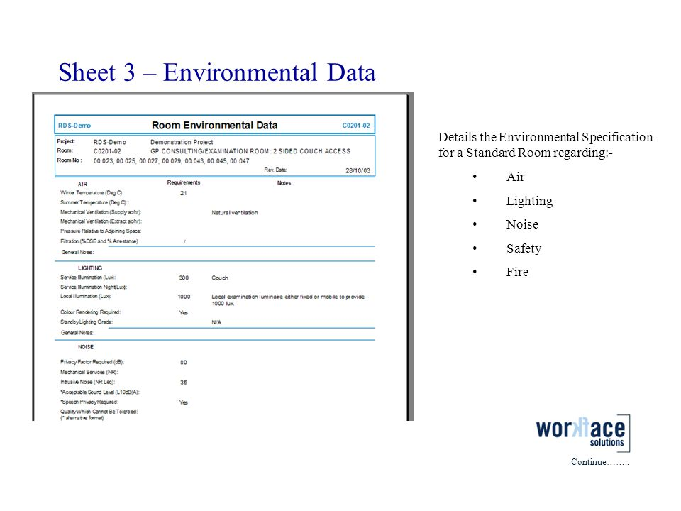 Sheet 3 – Environmental Data Details the Environmental Specification for a Standard Room regarding:- Air Lighting Noise Safety Fire Continue……..