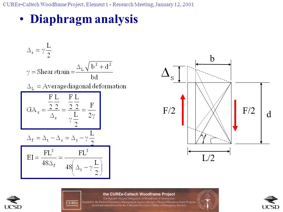 Diaphragm analysis L/2 F/2 d b CUREe-Caltech Woodframe Project, Element 1 - Research Meeting, January 12, 2001