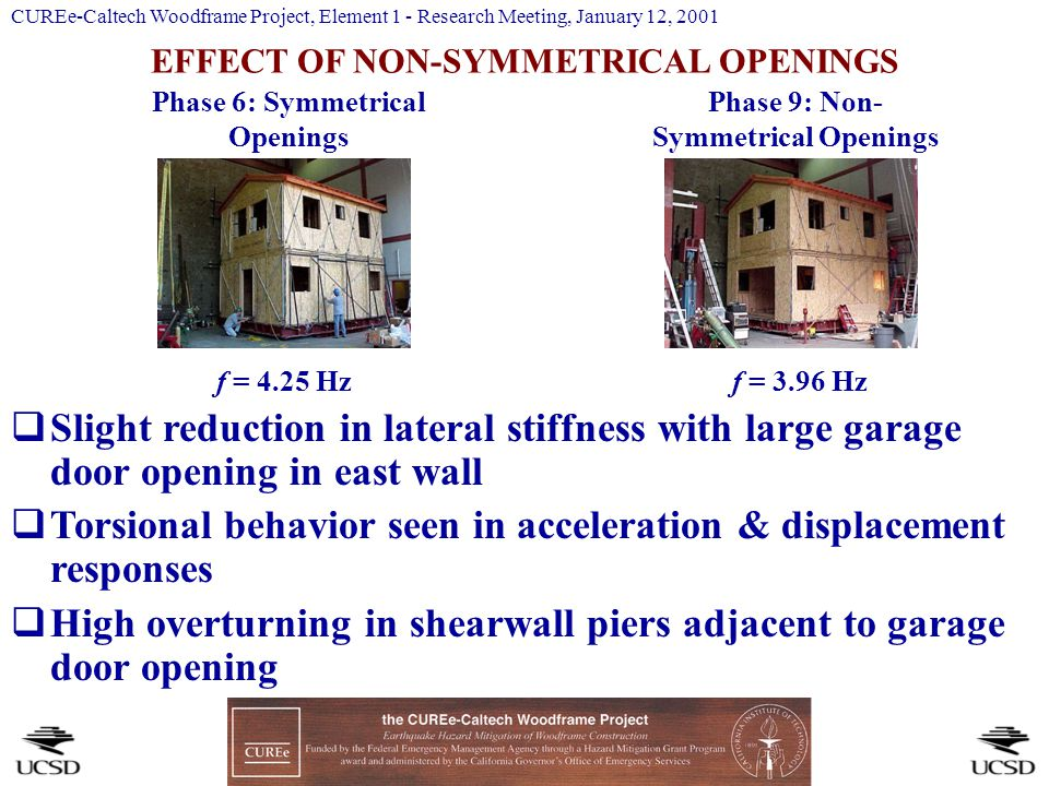 EFFECT OF NON-SYMMETRICAL OPENINGS Phase 6: Symmetrical Openings Phase 9: Non- Symmetrical Openings f = 4.25 Hzf = 3.96 Hz Slight reduction in lateral stiffness with large garage door opening in east wall Torsional behavior seen in acceleration & displacement responses High overturning in shearwall piers adjacent to garage door opening CUREe-Caltech Woodframe Project, Element 1 - Research Meeting, January 12, 2001