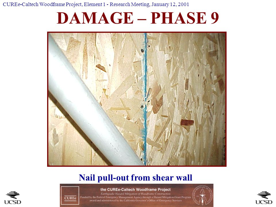DAMAGE – PHASE 9 Nail pull-out from shear wall CUREe-Caltech Woodframe Project, Element 1 - Research Meeting, January 12, 2001