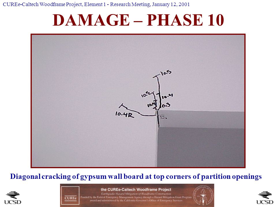DAMAGE – PHASE 10 Diagonal cracking of gypsum wall board at top corners of partition openings CUREe-Caltech Woodframe Project, Element 1 - Research Meeting, January 12, 2001