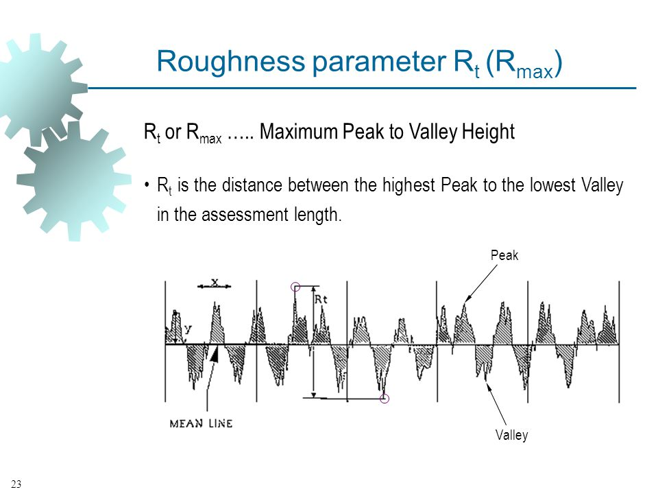 Roughness parameter R t (R max ) R t or R max ….. Maximum Peak to Valley Height R t is the distance between the highest Peak to the lowest Valley in t