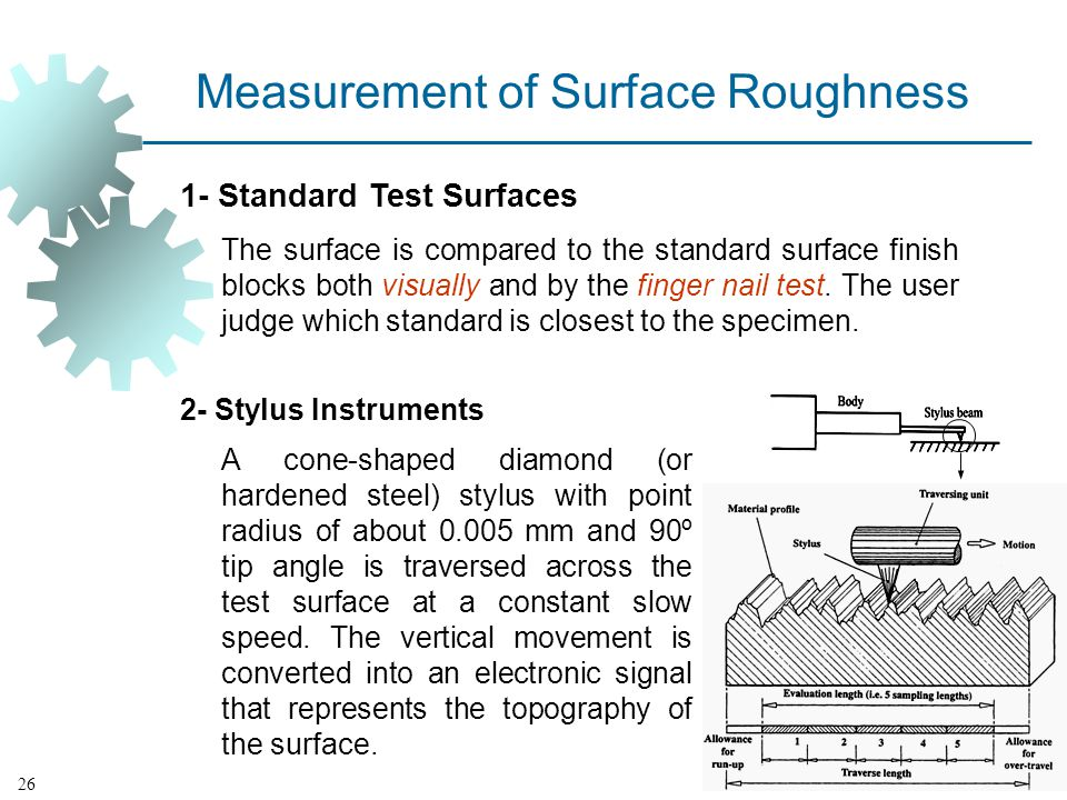 Measurement of Surface Roughness 1- Standard Test Surfaces The surface is compared to the standard surface finish blocks both visually and by the finger nail test.