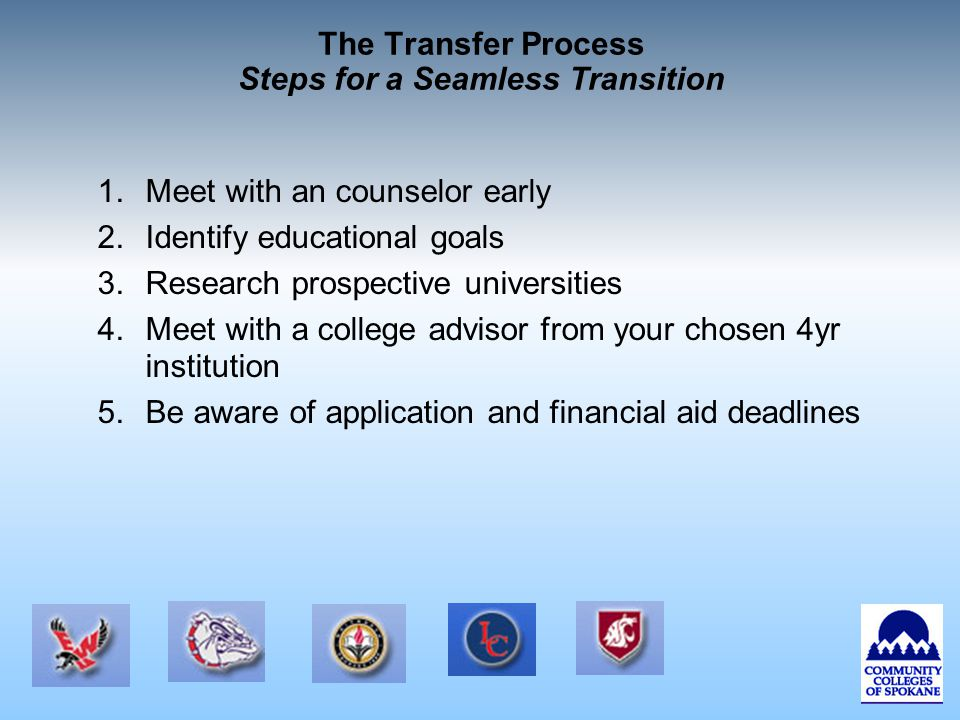 Completing College Applications Things to Remember When Applying Apply early and follow directions for each application Keep copies of materials sent to schools Be aware of important dates and deadlines Have someone proof read your work Contact the admissions office if you have any questions