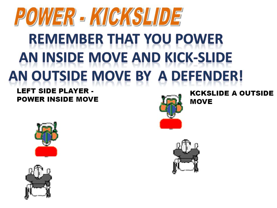LEFT SIDE PLAYER - POWER INSIDE MOVE KCKSLIDE A OUTSIDE MOVE