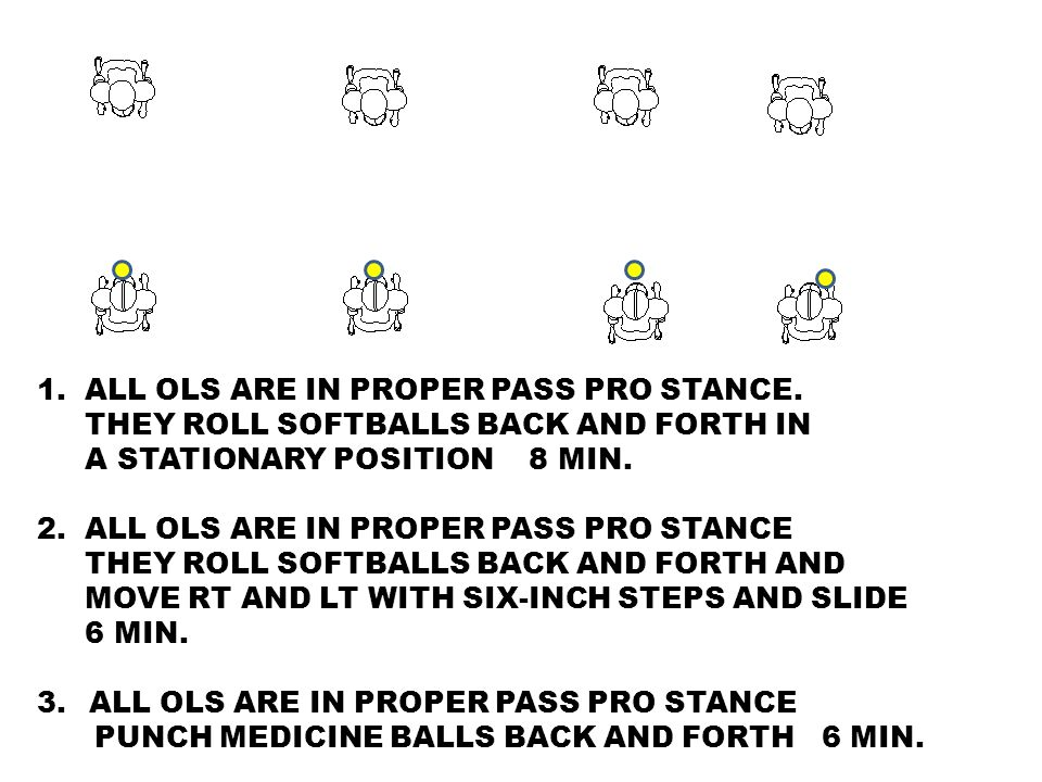 1.ALL OLS ARE IN PROPER PASS PRO STANCE.