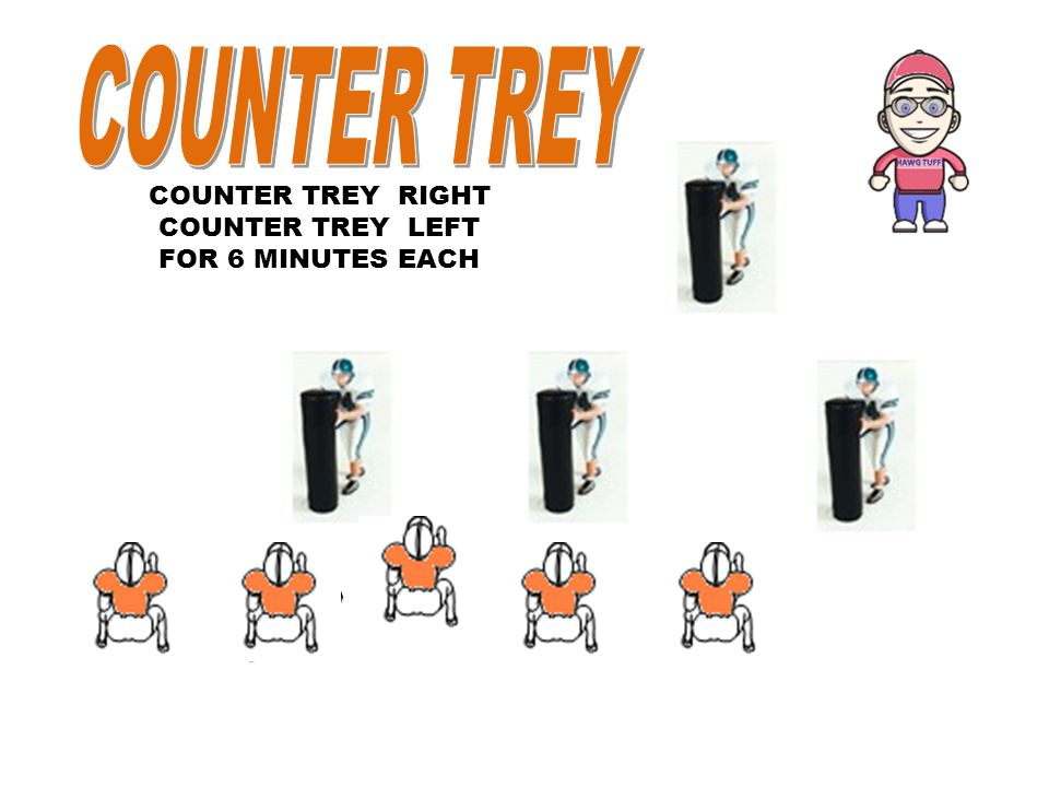 COUNTER TREY RIGHT COUNTER TREY LEFT FOR 6 MINUTES EACH