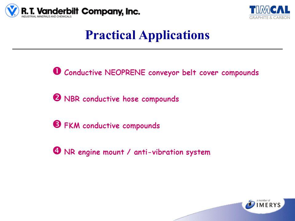 Practical Applications Conductive NEOPRENE conveyor belt cover compounds NBR conductive hose compounds FKM conductive compounds NR engine mount / anti