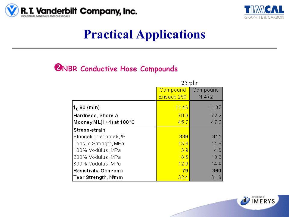 Practical Applications NBR Conductive Hose Compounds 25 phr