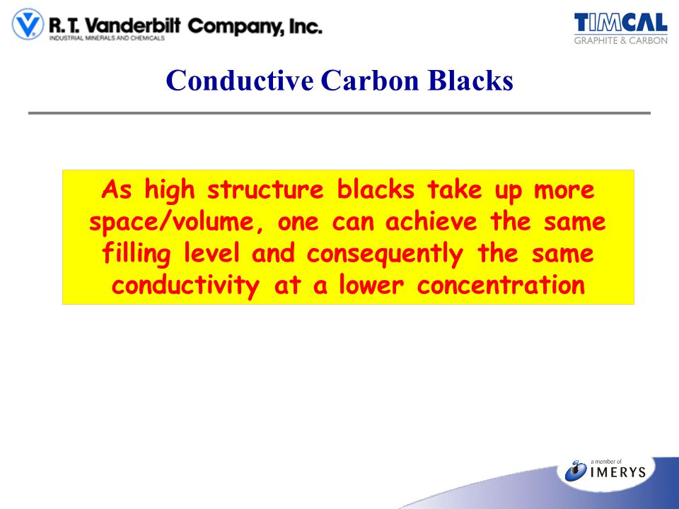 Conductive Carbon Blacks As high structure blacks take up more space/volume, one can achieve the same filling level and consequently the same conducti