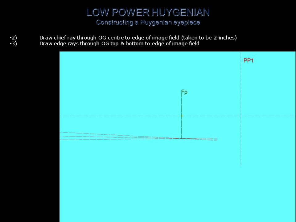 LOW POWER HUYGENIAN Constructing a Huygenian eyepiece 14)Construct line from intersection of PP1 @ axis to edge of field lens.