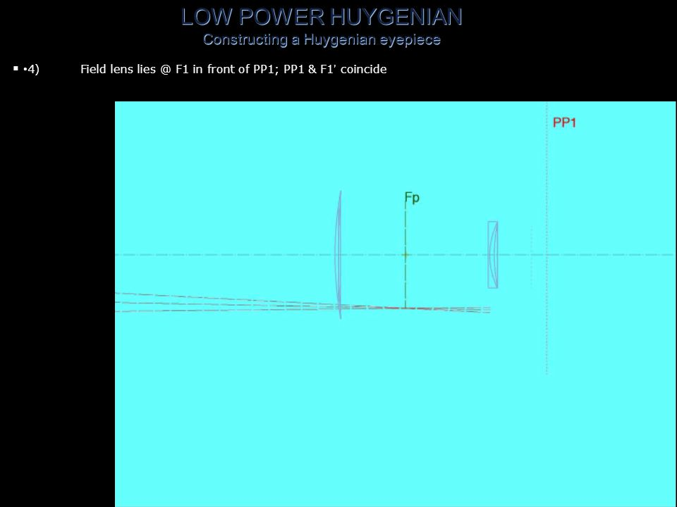 LOW POWER HUYGENIAN Constructing a Huygenian eyepiece 2)Draw chief ray through OG centre to edge of image field (taken to be 2-inches) 3)Draw edge rays through OG top & bottom to edge of image field