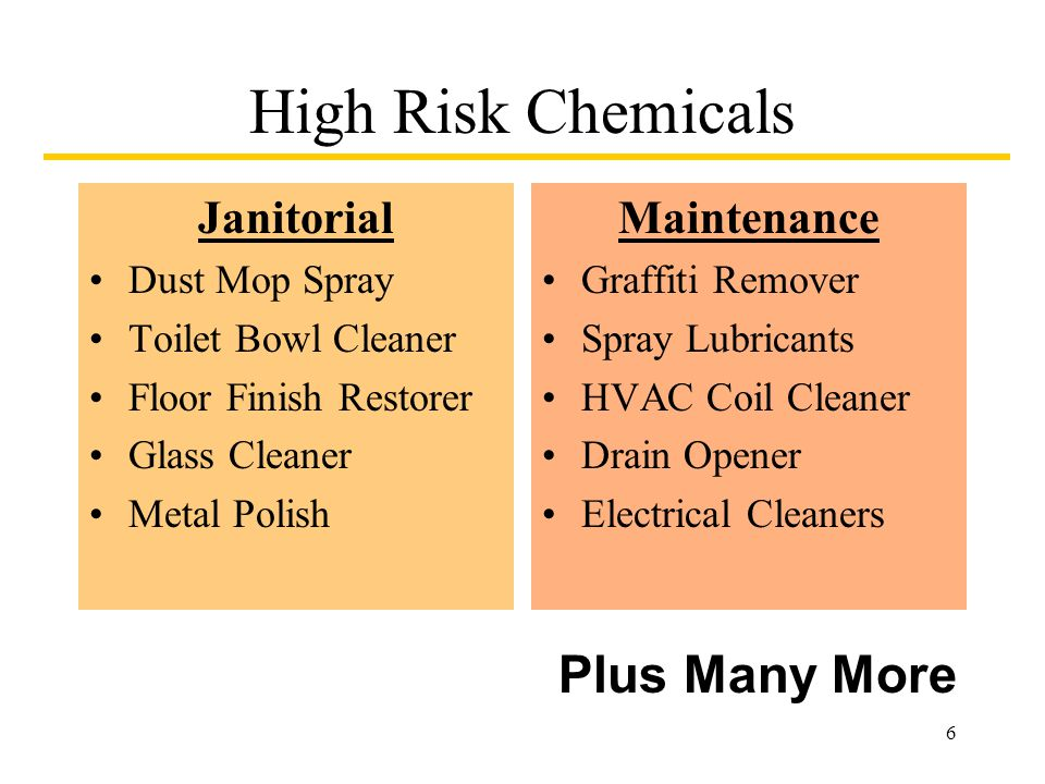 6 High Risk Chemicals Janitorial Dust Mop Spray Toilet Bowl Cleaner Floor Finish Restorer Glass Cleaner Metal Polish Maintenance Graffiti Remover Spra