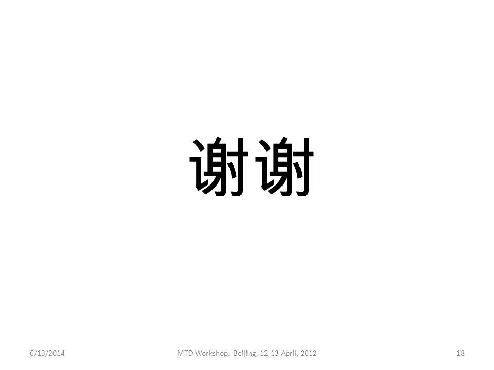 6/13/2014MTD Workshop, Beijing, 12-13 April, 201218