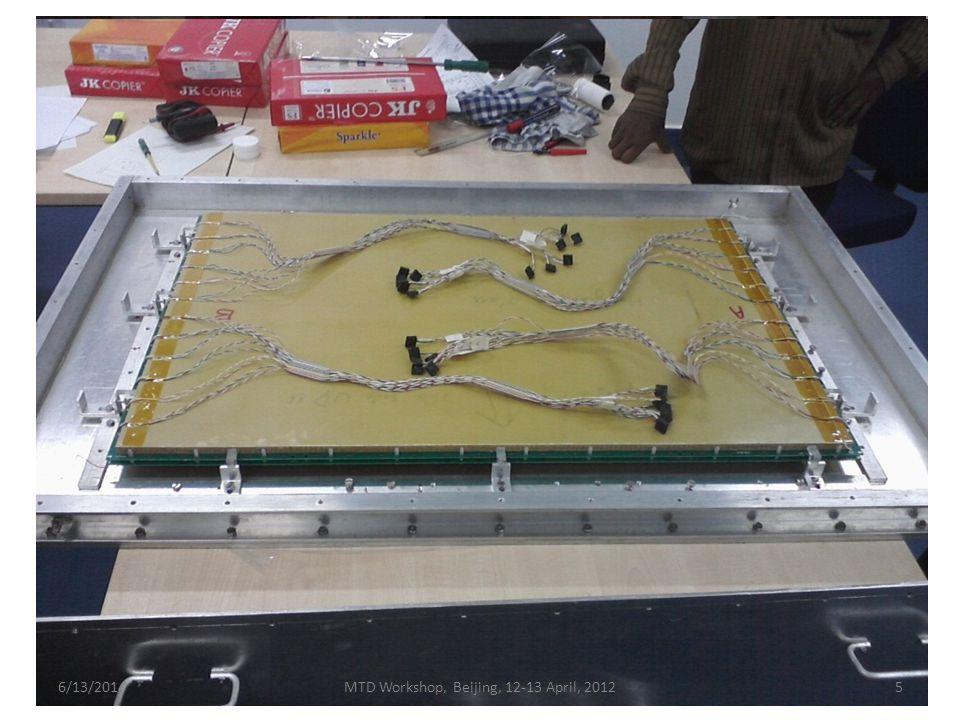 6/13/2014MTD Workshop, Beijing, 12-13 April, 20125