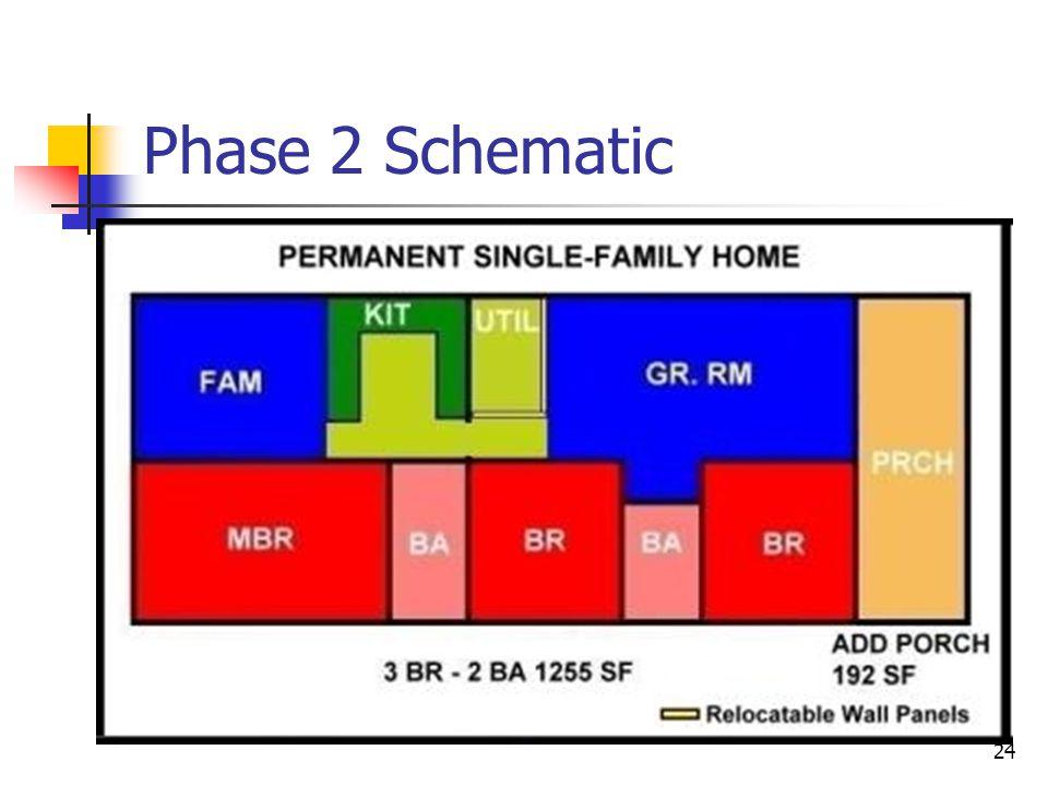 24 Phase 2 Schematic