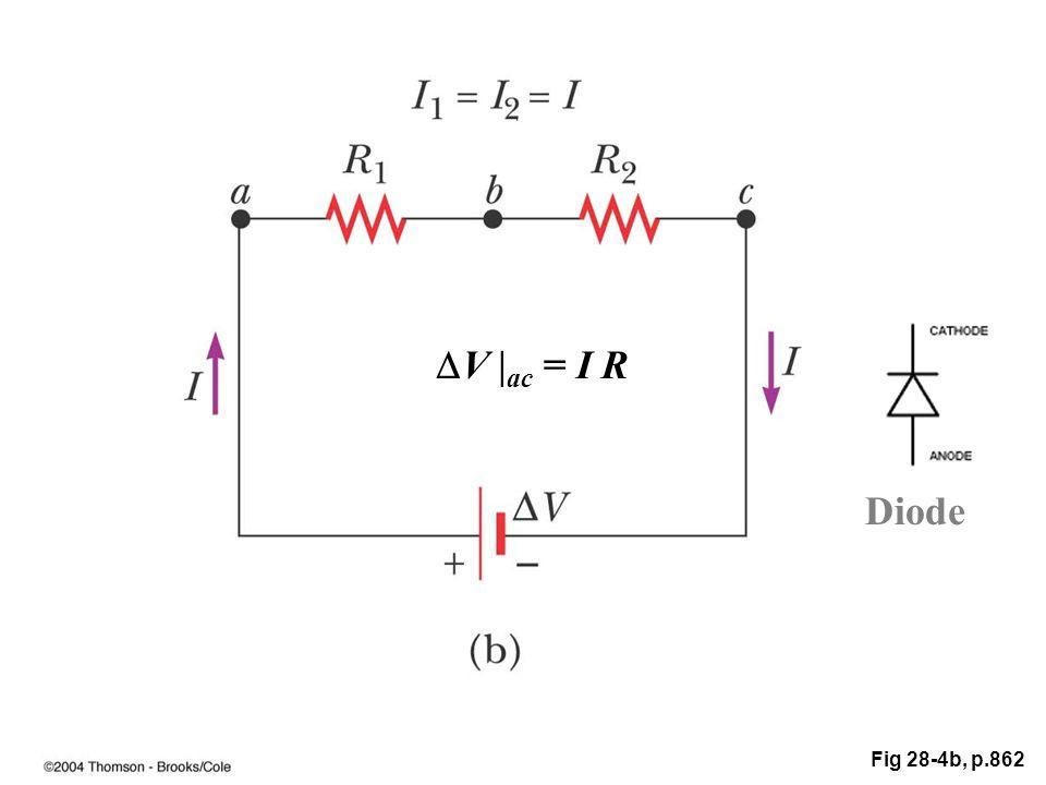 Fig 28-4b, p.862 V | ac = I R Diode