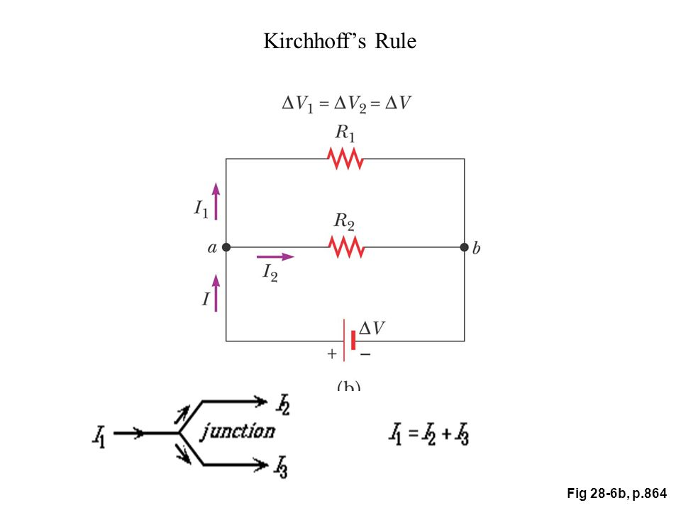 Fig 28-6b, p.864 Kirchhoffs Rule