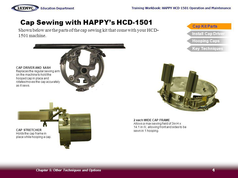 Training Workbook: HAPPY HCD-1501 Operation and Maintenance Education Department Chapter 5: Other Techniques and Options 5 Cap Sewing with HAPPYs HCD-1501 Cap Kit Parts Install Cap Driver Hooping Caps One-Time Assembly Step: Install the cap sash onto the cap driver.