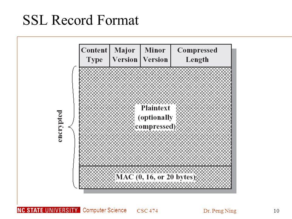 Computer Science CSC 474Dr. Peng Ning10 SSL Record Format