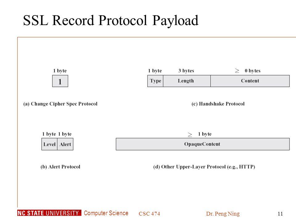 Computer Science CSC 474Dr. Peng Ning11 SSL Record Protocol Payload