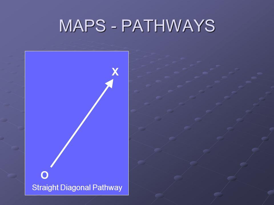 MAPS - PATHWAYS O X Straight Diagonal Pathway