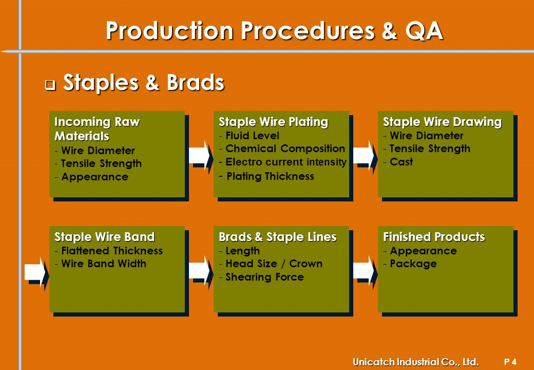 P 4 Unicatch Industrial Co., Ltd. Production Procedures & QA Staples & Brads Staples & Brads Incoming Raw Materials - - Wire Diameter - - Tensile Stre