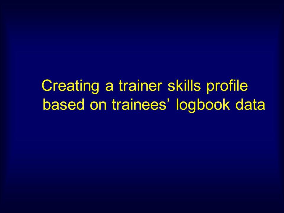 Creating a trainer skills profile based on trainees logbook data