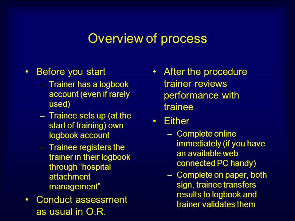 Overview of process Before you start –Trainer has a logbook account (even if rarely used) –Trainee sets up (at the start of training) own logbook acco
