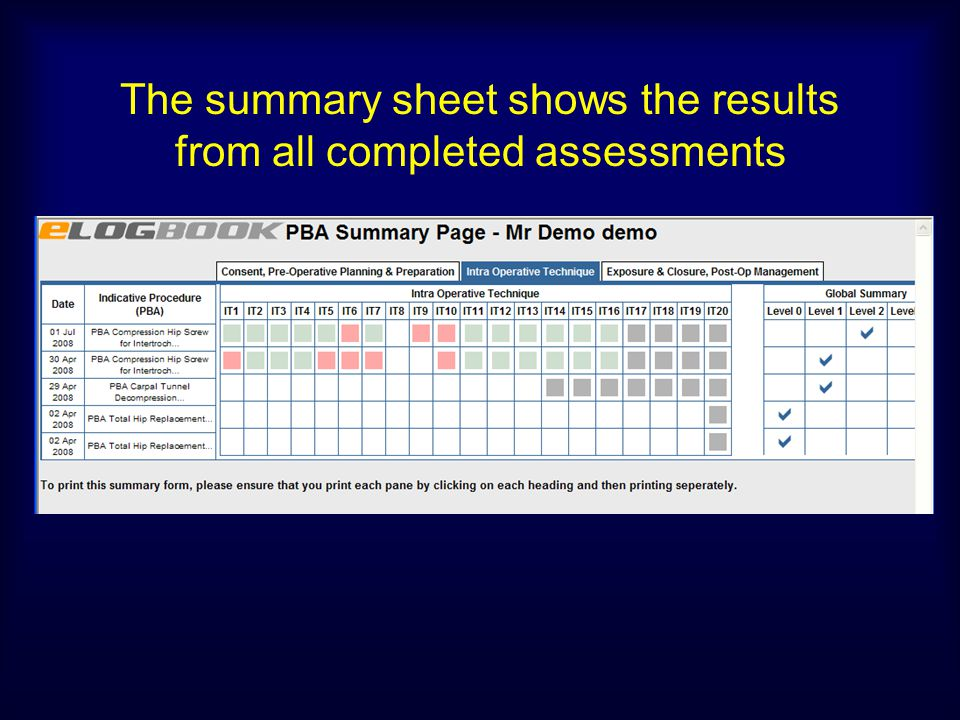 The summary sheet shows the results from all completed assessments