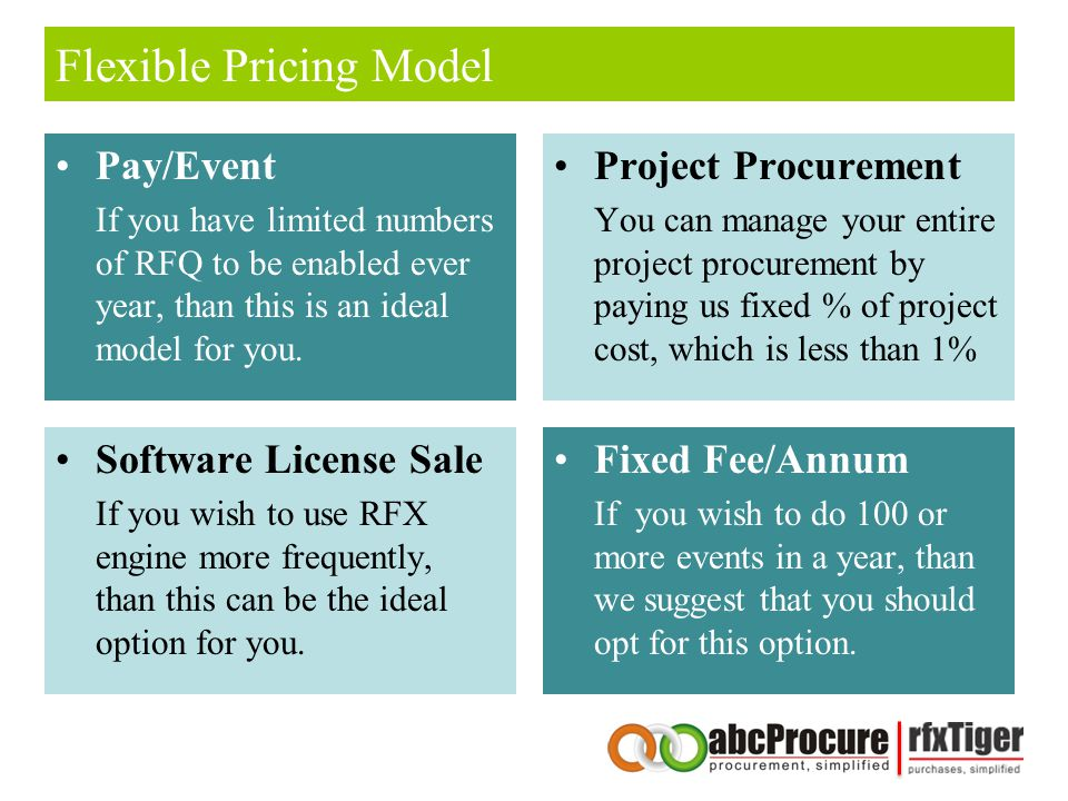 Flexible Pricing Model Pay/Event If you have limited numbers of RFQ to be enabled ever year, than this is an ideal model for you.