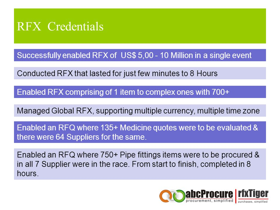 RFX Credentials Successfully enabled RFX of US$ 5,00 - 10 Million in a single event Conducted RFX that lasted for just few minutes to 8 Hours Enabled RFX comprising of 1 item to complex ones with 700+ Managed Global RFX, supporting multiple currency, multiple time zone Enabled an RFQ where 750+ Pipe fittings items were to be procured & in all 7 Supplier were in the race.