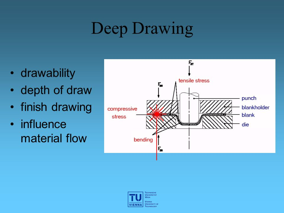 Deep Drawing drawability depth of draw finish drawing influence material flow