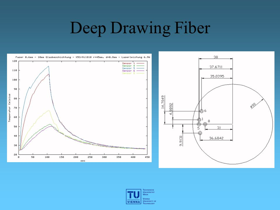 Deep Drawing Fiber