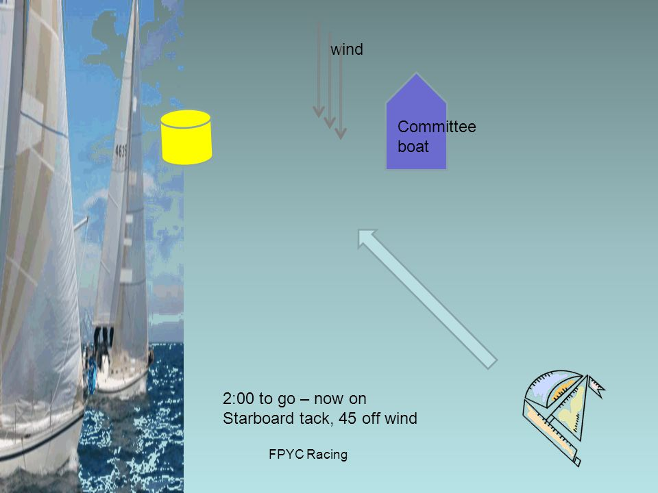 FPYC Racing wind Committee boat 2:00 to go – now on Starboard tack, 45 off wind