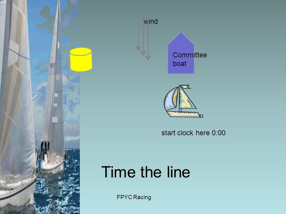 FPYC Racing wind Committee boat start clock here 0:00 Time the line