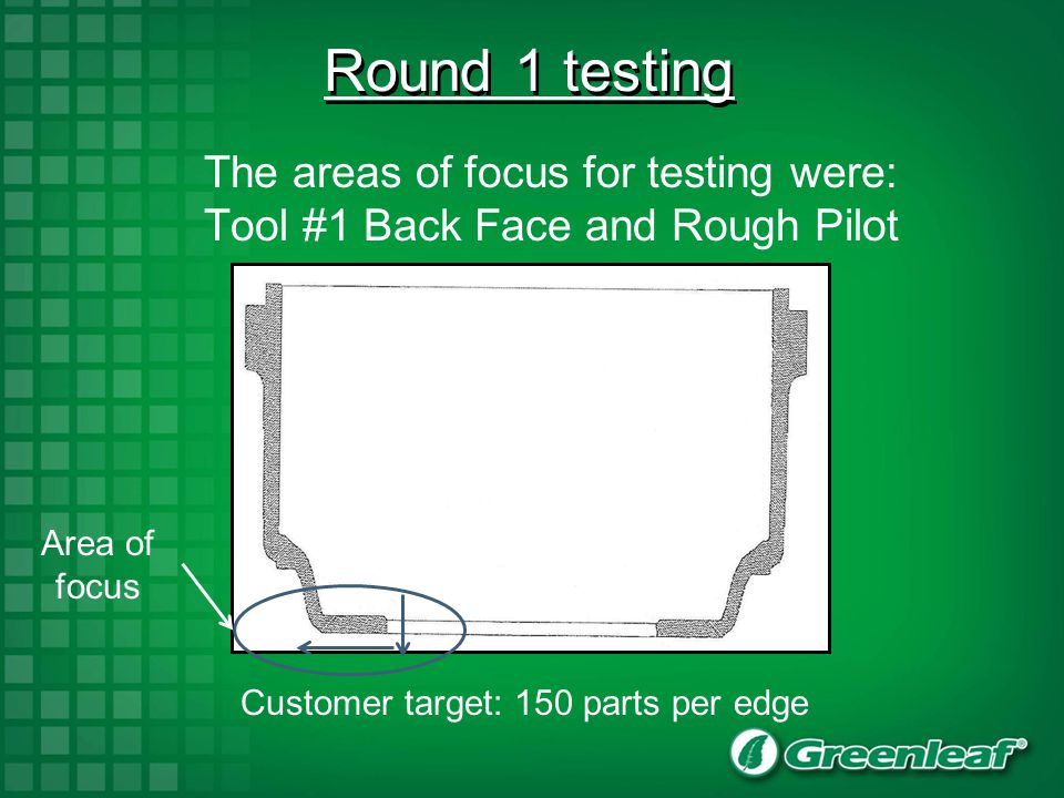 Tool #1 - Back Face and Rough Pilot Round 1 testing Customer target: 150 parts per edge