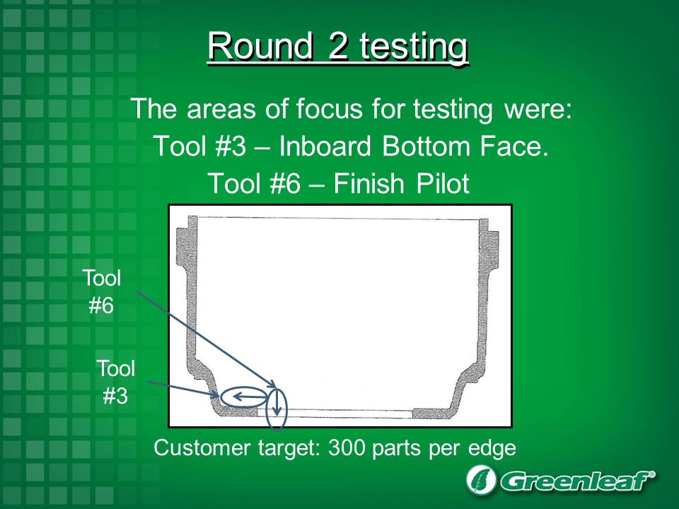 Tool #3 – Inboard Bottom Face. Round 2 testing Customer target: 300 parts per edge