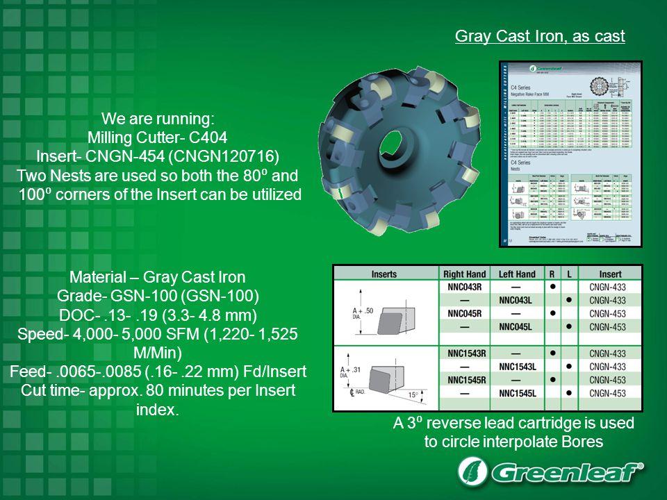 GSN-100 Class 500 Gray Iron Milling