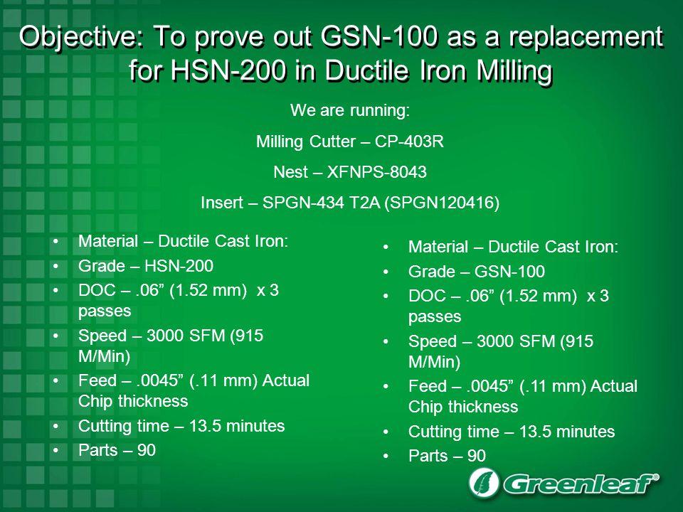 GSN-100 Ductile GGG-50 Milling GSN-100 Ductile GGG-50 Milling
