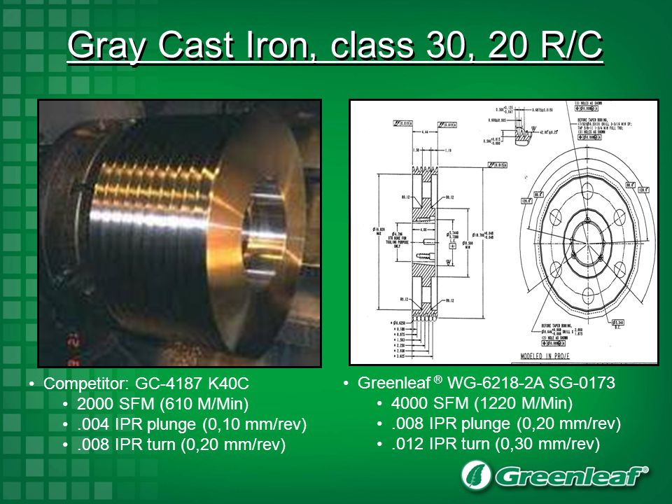 This customer presently running competitor GC-4187 K40C grade and completing 15 parts per insert with a cycle time of 13.44 minutes.