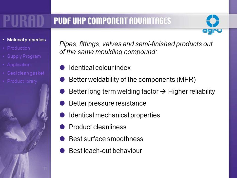 Pipes, fittings, valves and semi-finished products out of the same moulding compound: Identical colour index Better weldability of the components (MFR