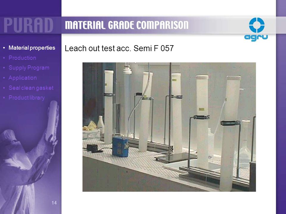 Leach out test acc. Semi F 057 MATERIAL GRADE COMPARISON Material properties Production Supply Program Application Seal clean gasket Product library 1