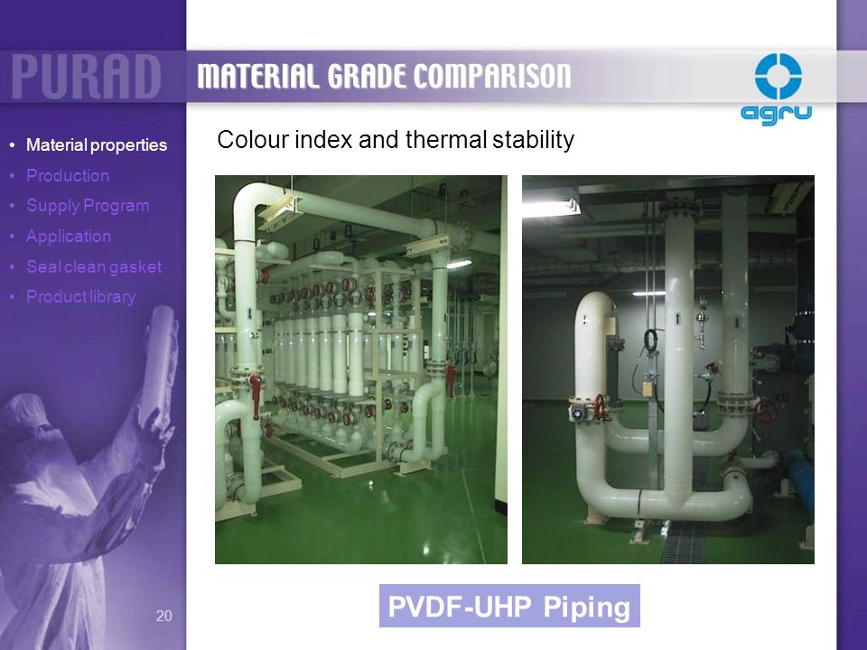 PVDF-UHP Piping Colour index and thermal stability MATERIAL GRADE COMPARISON Material properties Production Supply Program Application Seal clean gask