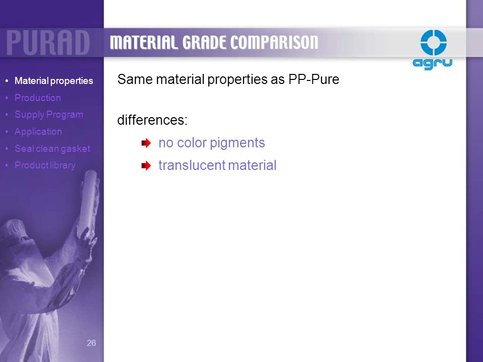 Same material properties as PP-Pure differences: no color pigments translucent material MATERIAL GRADE COMPARISON Material properties Production Suppl