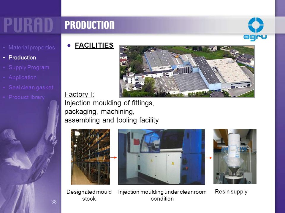 Resin supply Designated mould stock Injection moulding under cleanroom condition PRODUCTION FACILITIES Factory I: Injection moulding of fittings, pack