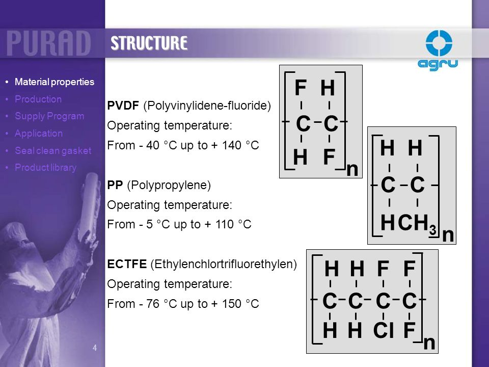PVDF (Polyvinylidene-fluoride) Operating temperature: From - 40 °C up to + 140 °C PP (Polypropylene) Operating temperature: From - 5 °C up to + 110 °C
