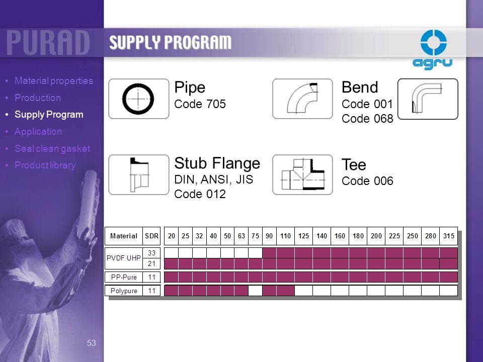 Pipe Code 705 Stub Flange DIN, ANSI, JIS Code 012 Bend Code 001 Code 068 Tee Code 006 SUPPLY PROGRAM Material properties Production Supply Program App